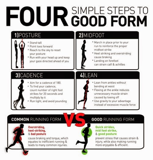 4 Simple Steps To Good Form