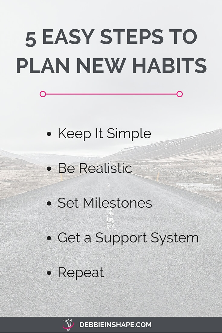 Keep it simple and plan new habits with these 5 easy steps.