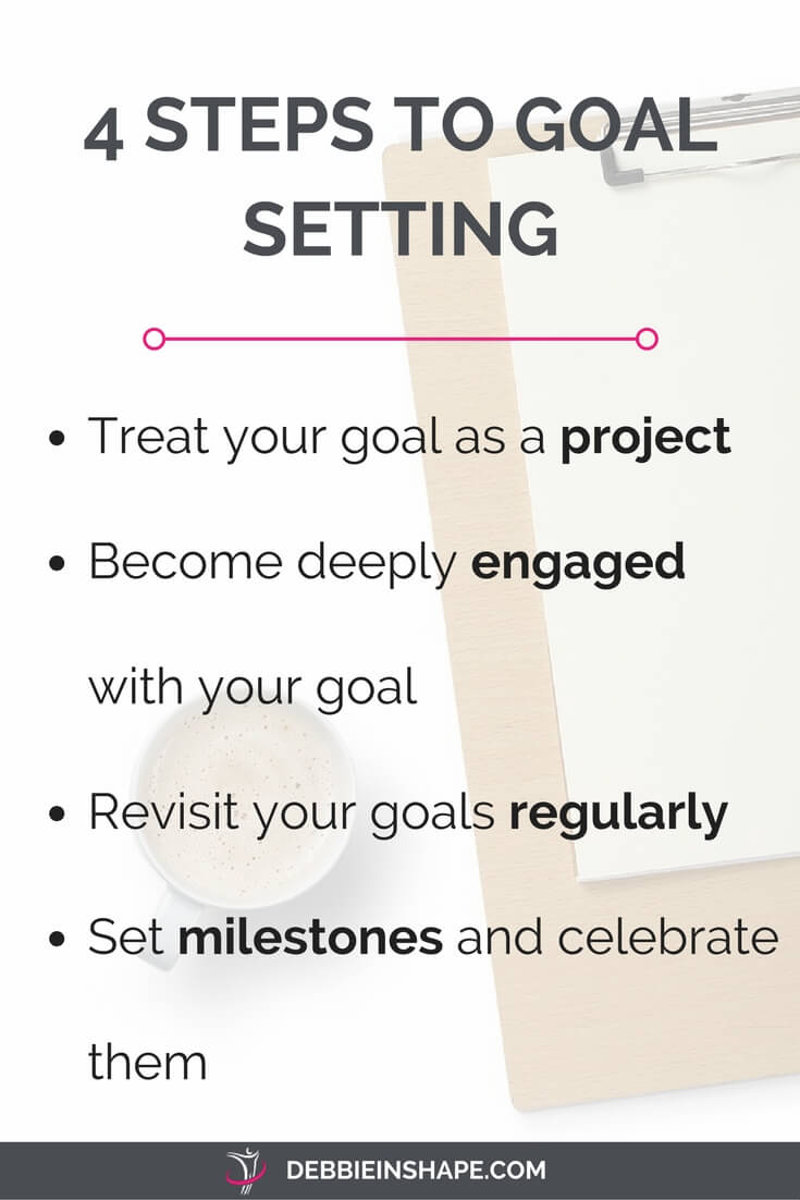 Start your journey to become more productive by setting goals mindfully with these 4 steps.
