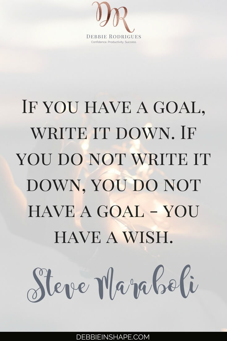 Make your goal a plan to be successful. Join the 52-Week Challenge For A More Productive You today. Learn how to overcome not-so-obvious efficiency killers one day at a time without stress or overwhelm. #productivity #confidence #success #journaling #mindfulness #quote