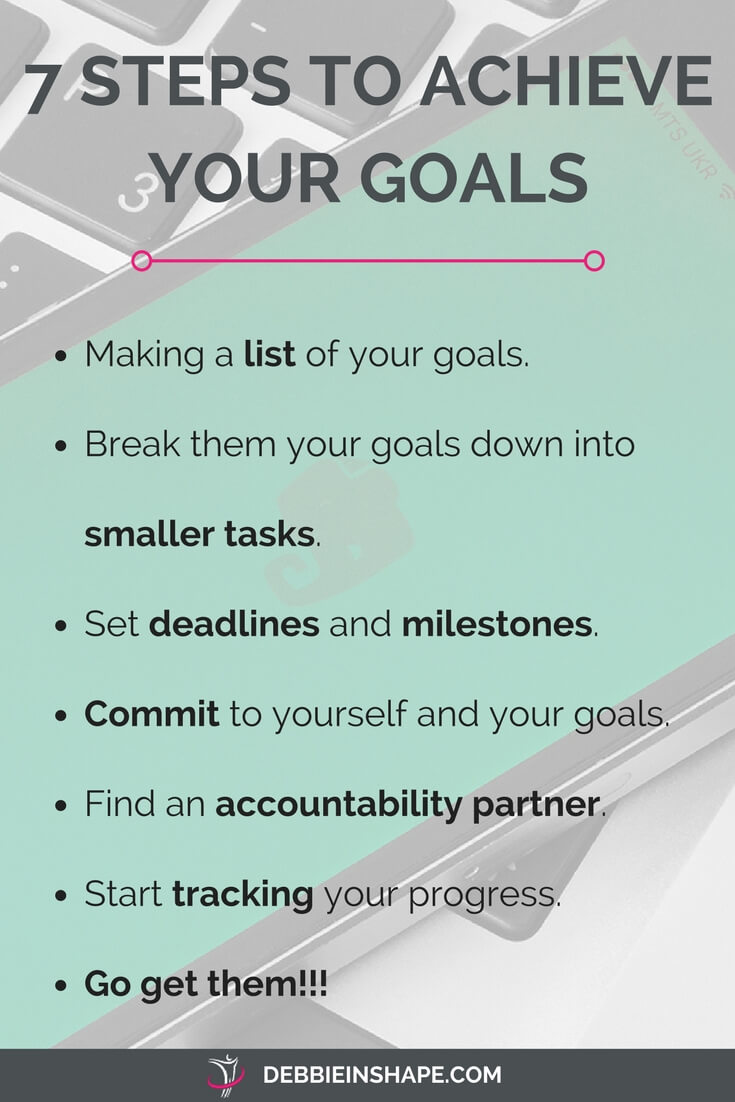 How to achieve success by tracking your goals with Evernote. Read more on the blog and grab the FREE templates today!