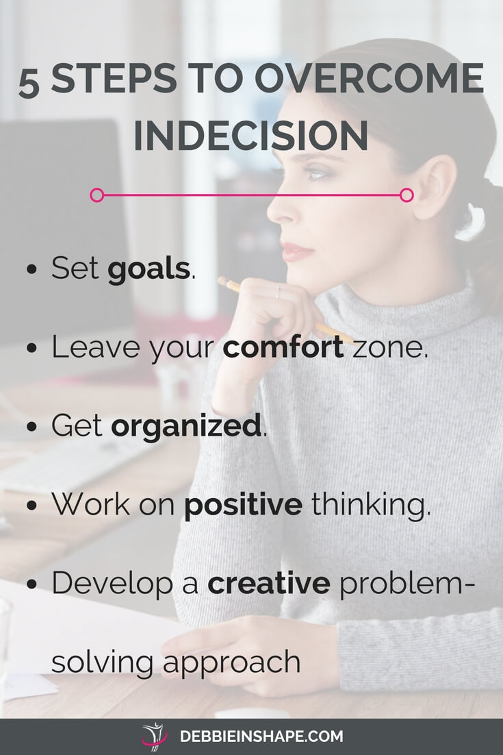 Learn how to be more productive by overcoming indecision. Read more about each step on the blog.